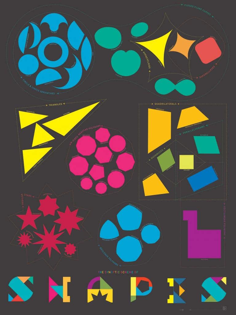 1671092-slide-0-popchartlab-shapes-large (1)